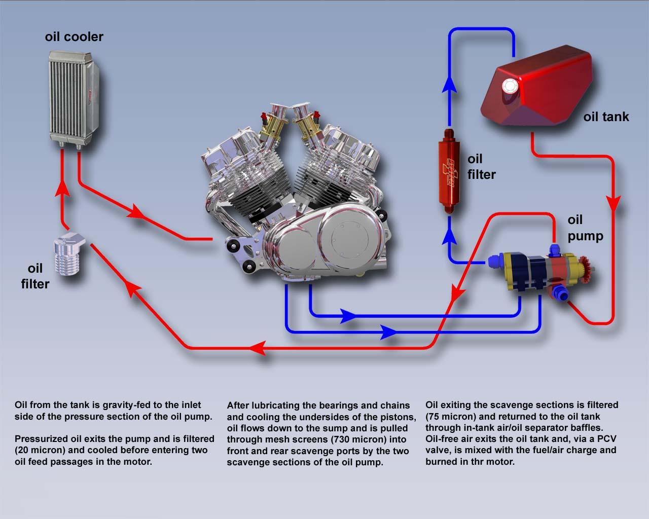 Trane Wiring Schematic Trane Chiller Model Number Nomenclature - Trane wiring diagrams hvac